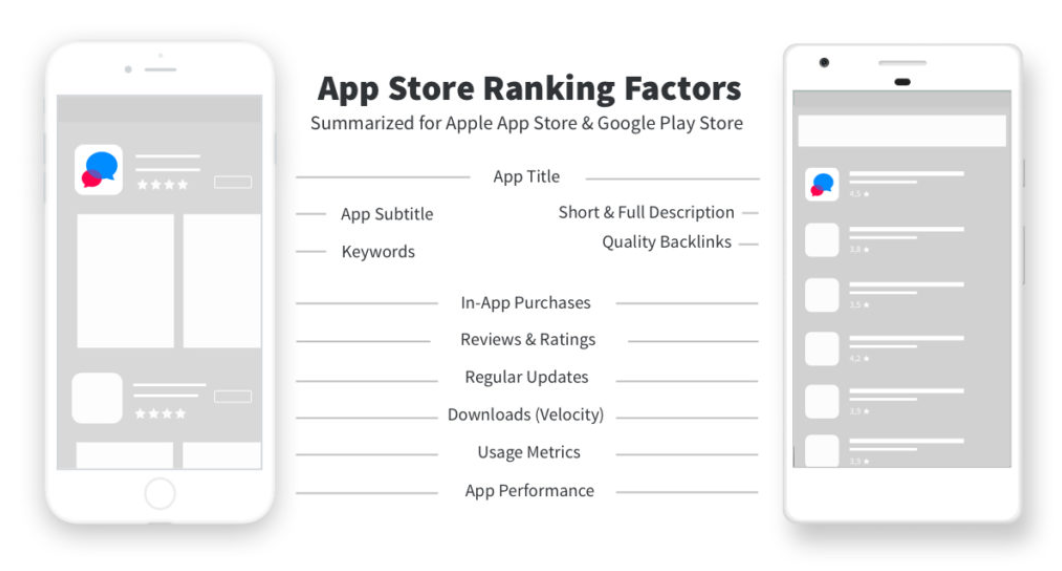 App Store Strategy: Ad Automation and Creative Strategies with Hannah Parvaz
